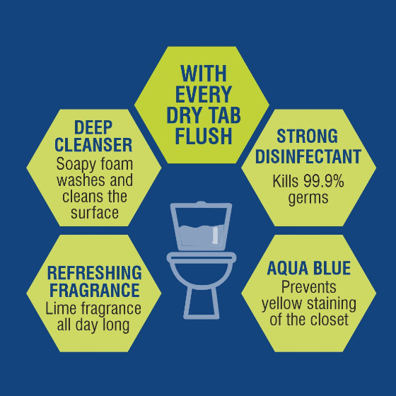 drytab toilet cleaners advantages